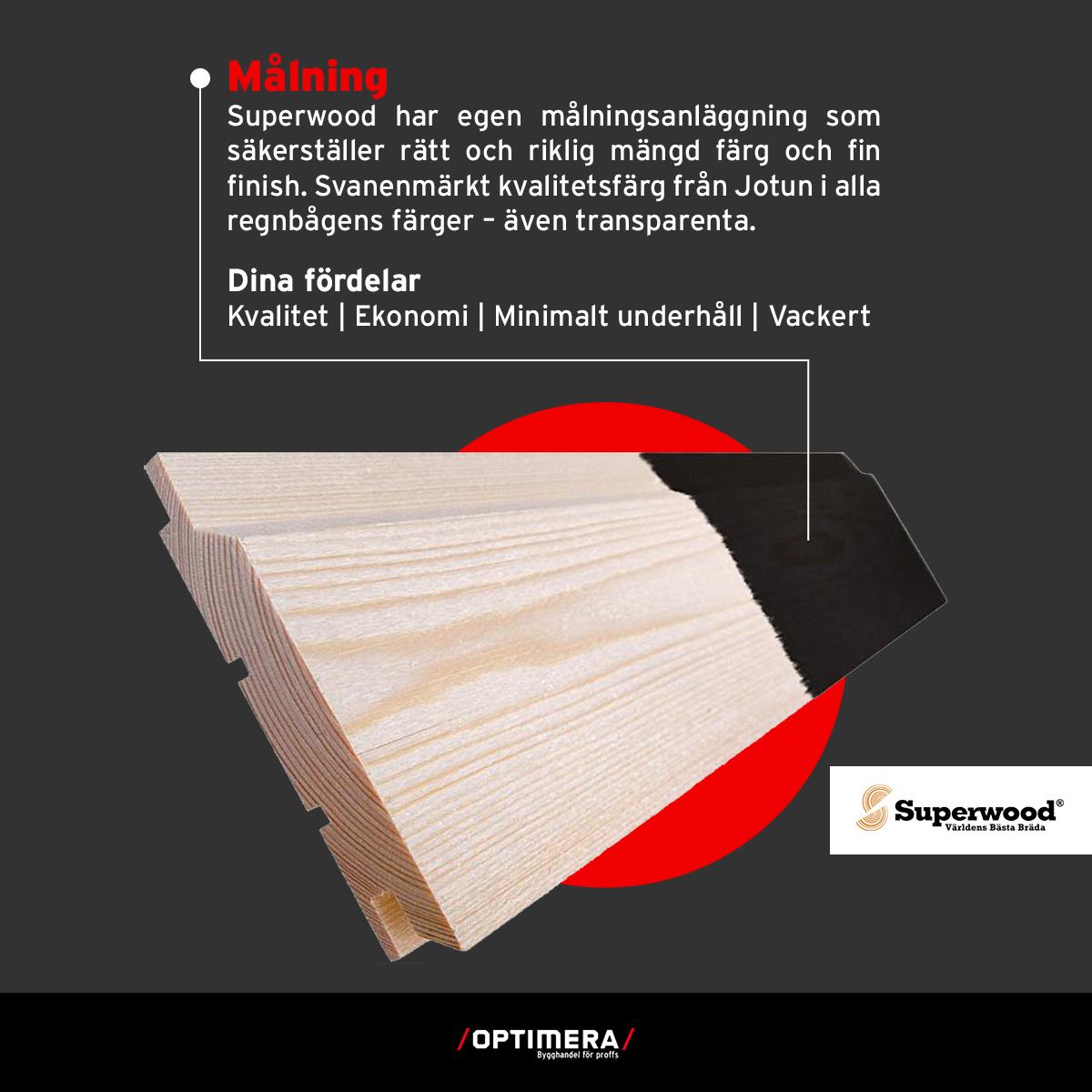 superwood - målning - säljs på optimera