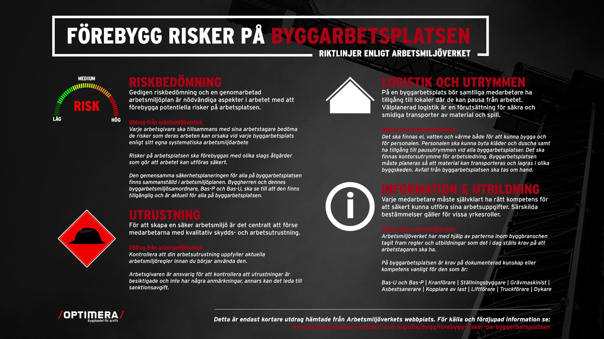 Förebygg risker på byggarbetsplatsen - infographic Arbetsmiljöverket.